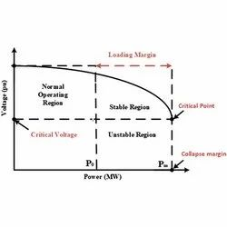 Voltage Drop Study And Analysis