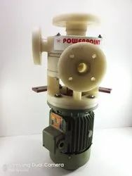 Sealless Glandless Pumps