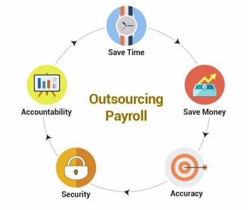 Payroll Managment