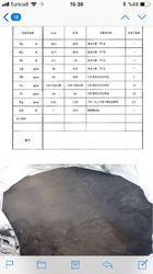 Zinc Ore Grade 25% to 45%, Grade: 25% To 40%, Packaging Type: Bulk Jumbo Bags