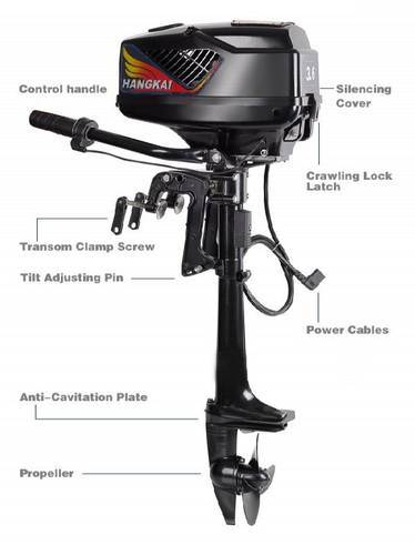 48V 5 HP Electric Outboard Motor Rs 55,000