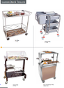 Laufeen Dish & Trolleys