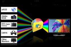 Offline ICC Profiling & Color Management for Sublimation