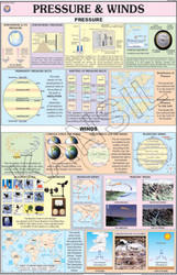 Pressure & Winds For Physical Geography chart