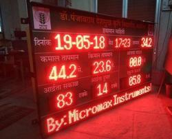 LED Industrial Production Display
