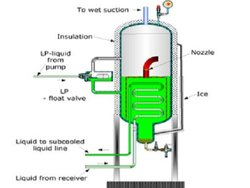 REFRIGERATION SYSTEM PURGER