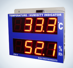 NABL Calibration For Digital Temperature Humidity Indicator