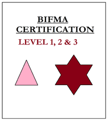 BIFMA Certification, Level 1, 2 & 3