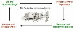 HotFlo Die Casting Technology