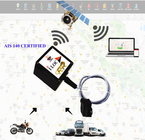 Sree Sai Aerotech Innovations Private Limited, Chennai