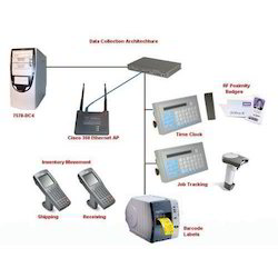 Online/Cloud-based Mobile Computing And Wireless Communication, For Warehouse Mobility