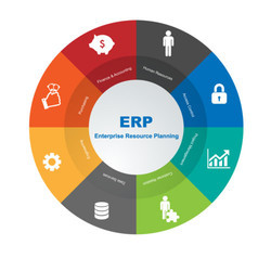 ERP Billing Software