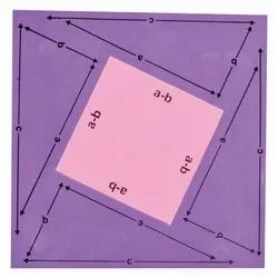 Pythagoras Theorem By Reverse Method - Math Kit