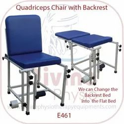 Quadriceps Table