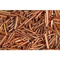 Copper Scrap, For Electrical Industry, Packaging Size: 50 Kg