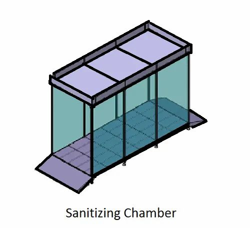 Sanitization Chamber, Size/Dimension: 4x4x8