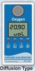 Portable Oxygen Gas Detector - Diffusion