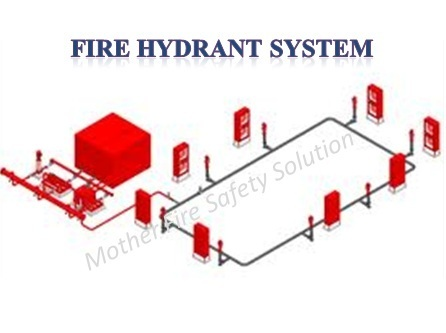 Fire Hydrant System Ppt