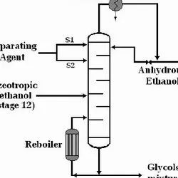 Azeotropic Distillation Column