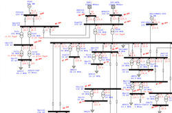 ELECTRICAL POWER SYSTEM STUDY