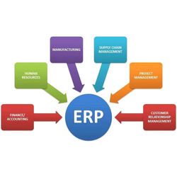 ERP Software Service, Retail And Banking Finance