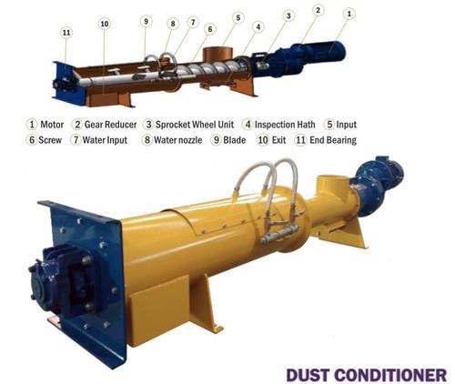 Dust Conditioner