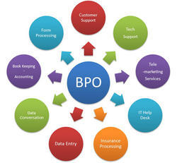 BPO Data Entry Projects Available