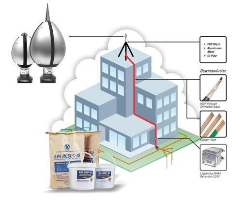 Lpi Lightning Protection System Rs 50000 Piece Allied