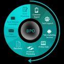 BPO Non Voice Projects