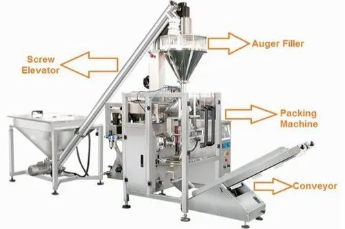 Wheat Flour/Aata Packing Machine (Automatic (Servo) Auger Filler Collar Type Pouch Packing Machine)