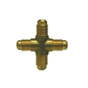 Cross Fitting