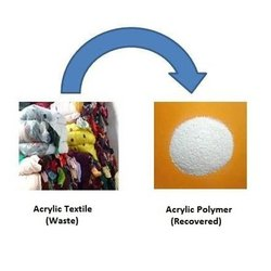 Acrylic Textile Waste Recycling