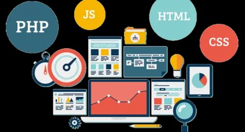 Image result for Aspects of Custom Web Development