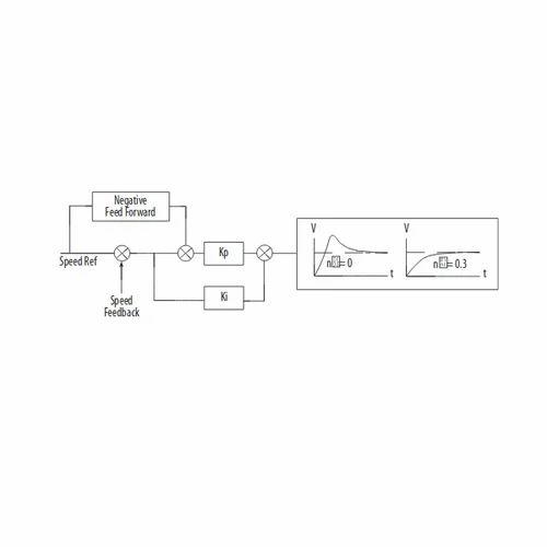 Powerflex 700 Wiring Diagram Sd Control. . Wiring Diagram on