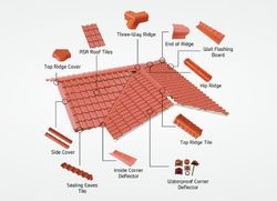 Roof Tile Accessories At Best Price In India