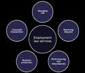 One-time Manufacturing Employment Law Services, India