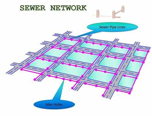 ESurvey Civil Engineering Design Software - Niha Solutions