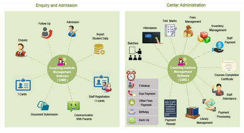 Institute management software - View Specifications