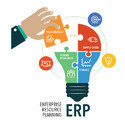 Erp Solution For Process Industries