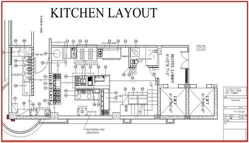 Charmant Hotel Kitchen Design And Planing