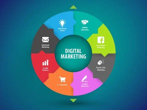 Digital Marketing Services, Digital Marketing Services, डिजिटल