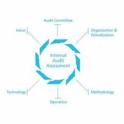 Internal Audit Of Organization Qms/ems/ohsas, letest, Onsite