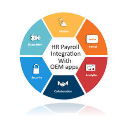 Payroll Integration Software