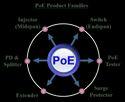 Joynet Tech. POE Extenders