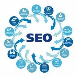 It Software Seo, Smo SEO Solution, in Pan India