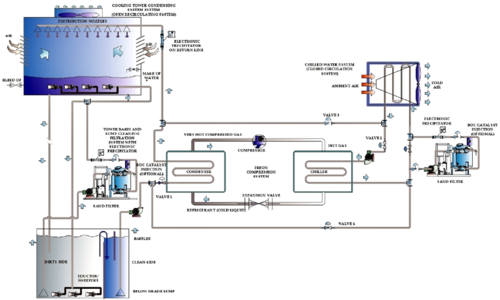 hvac shop drawings, shop drawing services steel construction Residential HVAC Diagram company details