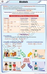 Alcohols For Chemistry Chart