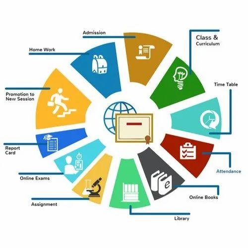 2.0 Version School Management Software