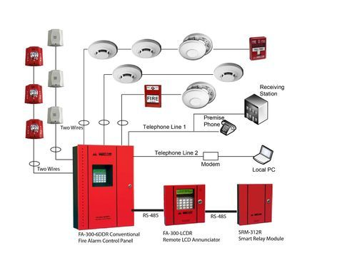 Fire Alarm Control Panel M S Body Fire Alarm Systems