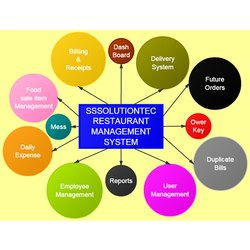 Solution Tec Restaurant Management System